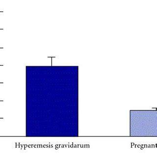 Literature review on anaemia in pregnancy pdf - gapc-inccom
